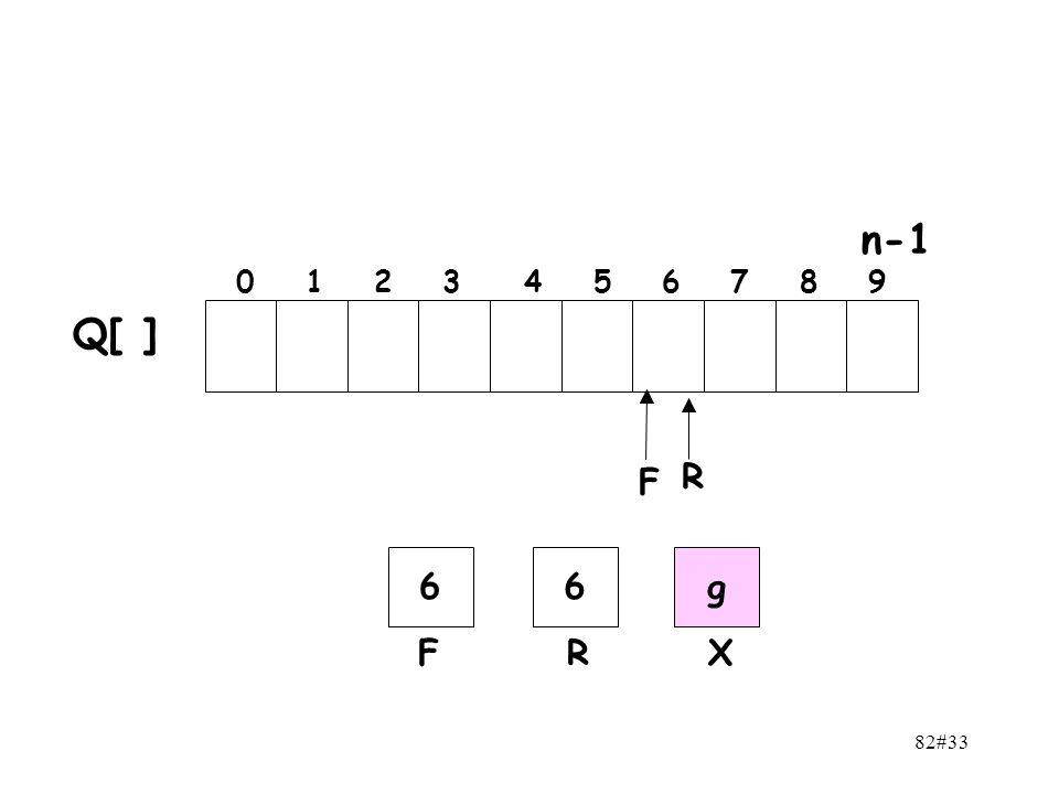 n-1 0 1 2 3 4 5 6 7 8 9 Q[ ] F R 6 6 g F R X